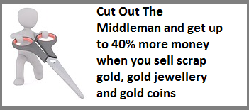 Sell Gold For The Best Price in Bassetlaw